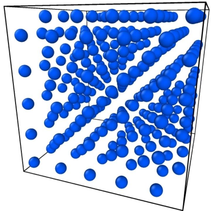 Molekulardynamik periodische Randbedingungen (c)