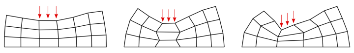 Deformation numerical and physical instabilities